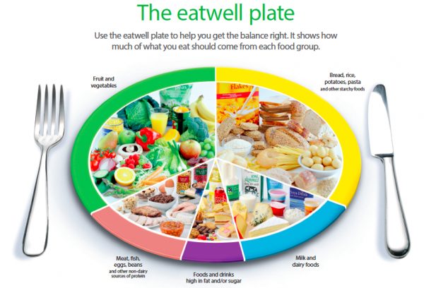 食べて痩せる低gi食品が見直されている7つのワケとは