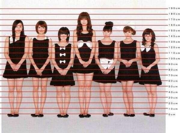 日本人女性の年代別平均身長と伸び続けた5つの理由